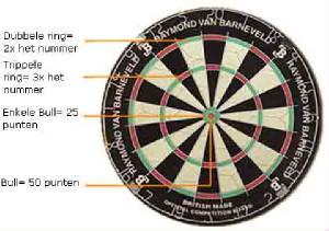 dartbord.jpg